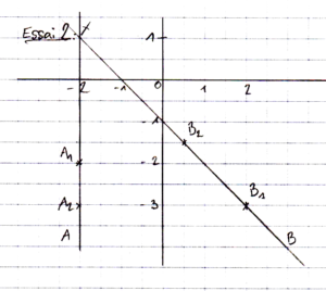 Study case 2. We can see two lines crossing in an 2D Euclidian space.